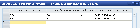 Release notes of Produmex WMS for SAP Business One []